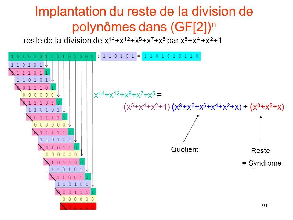 Implantation du reste de la division de polynômes dans (GF[2])n